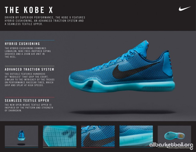 Nike Kobe X: Официальное представление