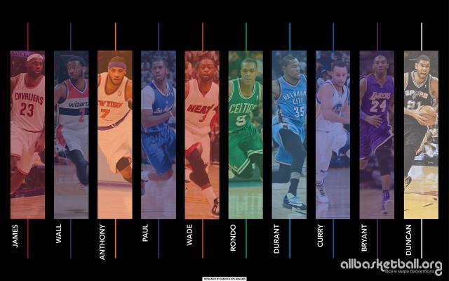 2014/15 NBA Seasons Players To Watch 2015 Wallpaper 1920x1200