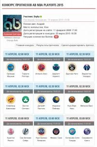 "Конкурс прогнозов ""AB NBA PLAYOFFS 2015"" при поддержке kickz4u.ru"