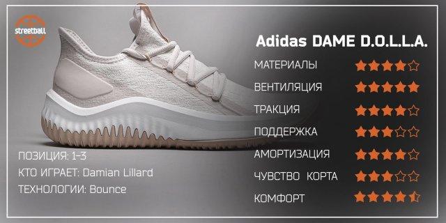 Обзор Adidas Dame D.O.L.L.A