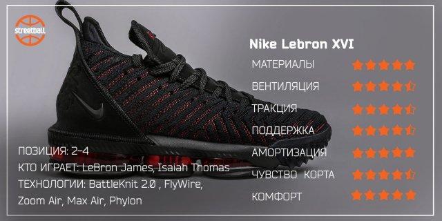 Обзор Nike LeBron XVI