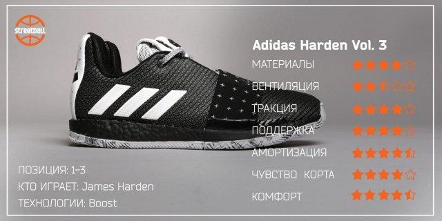 Обзор adidas Harden Vol.3