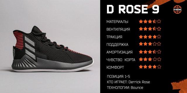 Обзор adidas D Rose 9