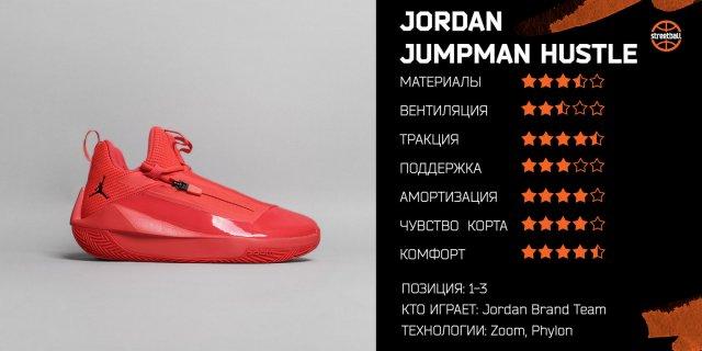 Обзор Jordan Jumpman Hustle