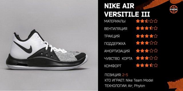 Обзор Nike Air Versitile III