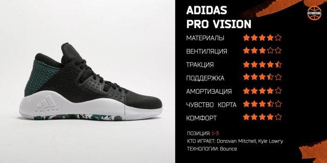 Обзор adidas Pro Vision
