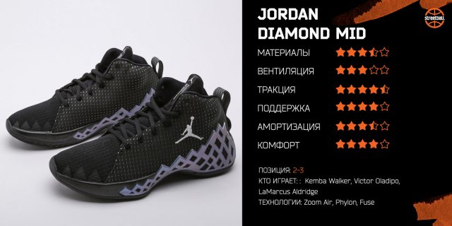 Обзор Jordan Diamond Mid