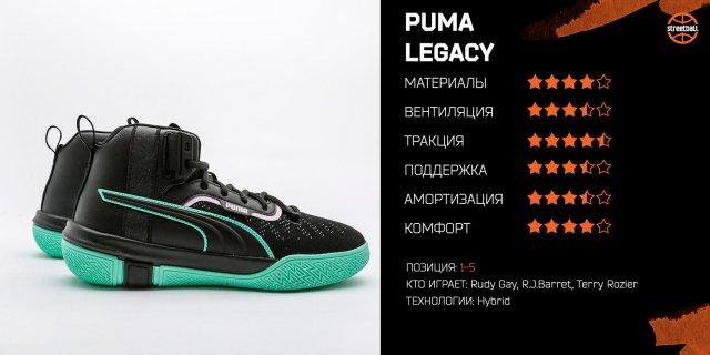 Обзор PUMA Legacy