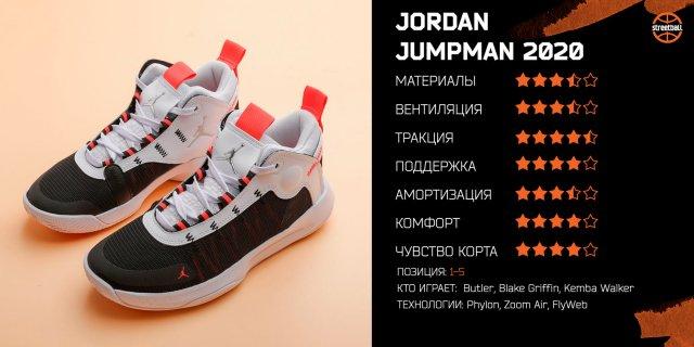 Обзор Jordan Jumpman 2020 — новая крутая бюджетная модель