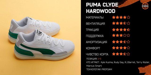Обзор Puma Clyde Hardwood