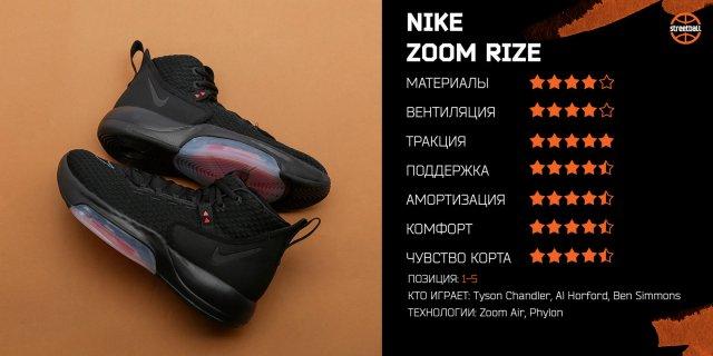 Обзор Nike Zoom Rize — бюджетная версия Nike Alphadunk