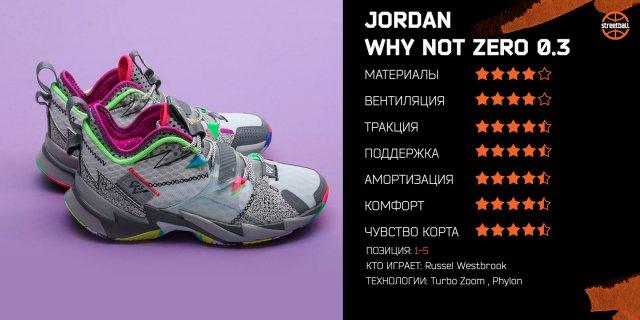 Обзор Jordan Why Not Zer0.3 — эволюция линейки Уэстбрука