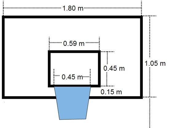 Размеры баскетбольной площадки
